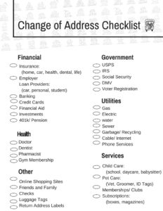image relating to Change of Address Checklist Printable titled Variance of Cover List Movers Who Blog site within just Portland
